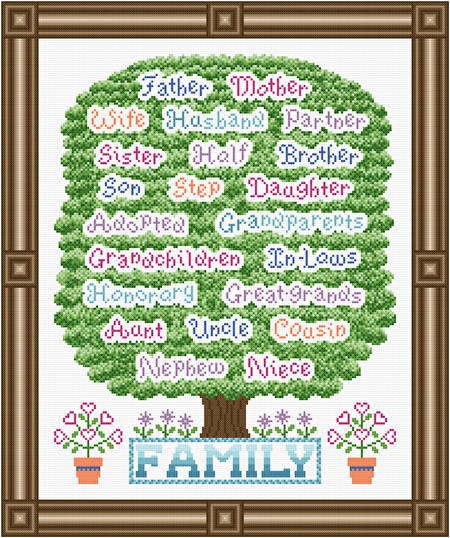 cross stitch pattern Who Is Family