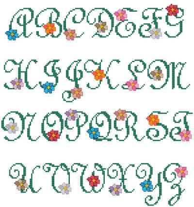 Blooming spring alphabet cross stitch pattern alphabets